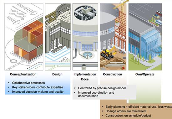 A kép forrása: factorhorizontal.com